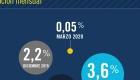 indices-costos-03-20-01